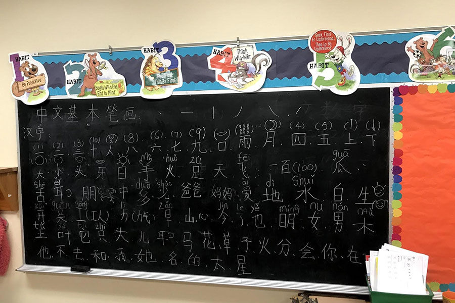 chinese characters on chalk board
