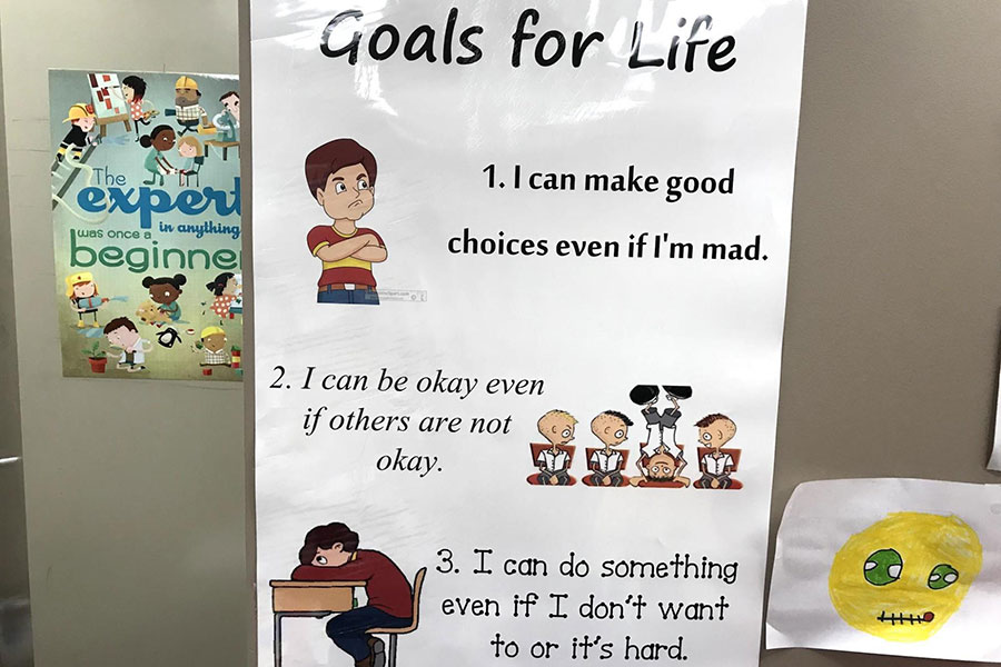 posters of behavior intervention support team philosophy