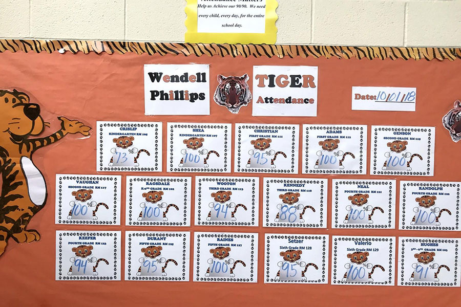 Attendance award bulletin board