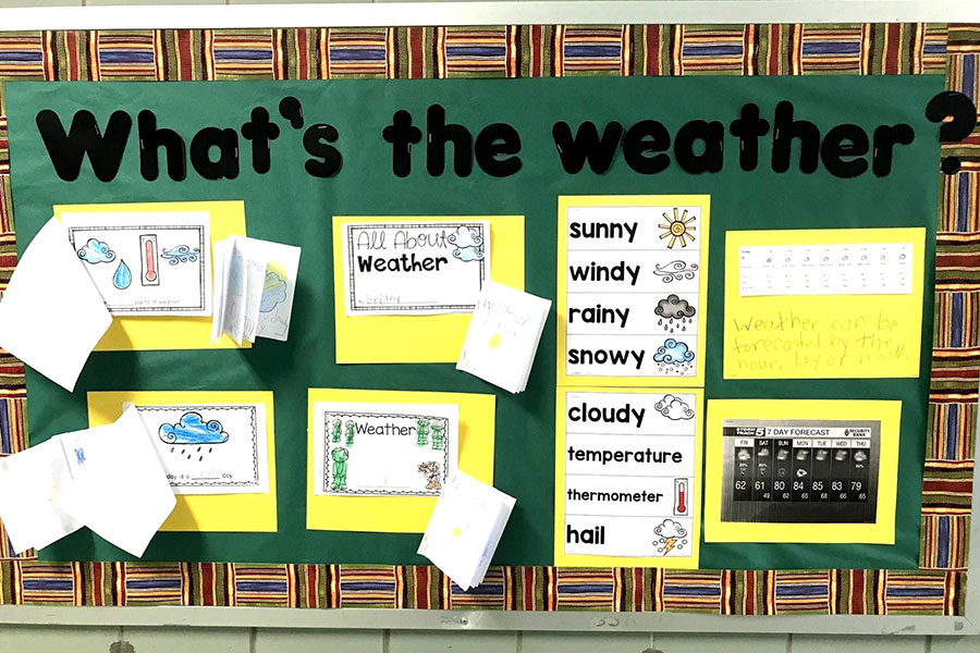 weather board outside classroom